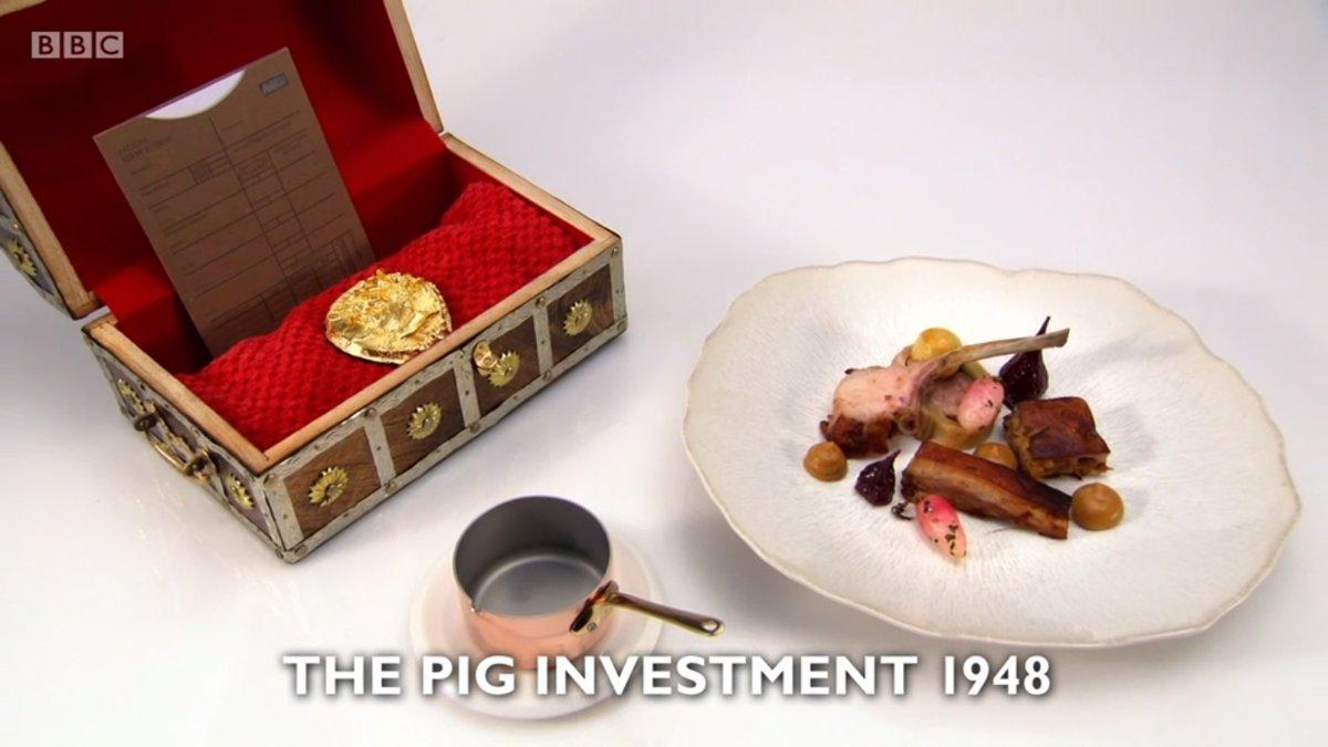 Pig Investment